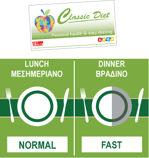 5 DIET PLANS κλασικής δίαιτας