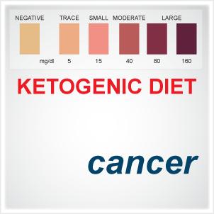 κετογονική δίαιτα στον καρκίνο