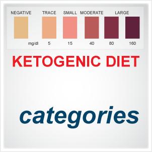 κατηγορίες κετογονικής δίαιτας