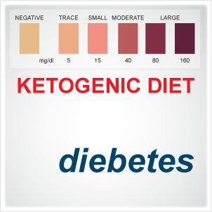 κετογονική δίαιτα στον διαβήτη