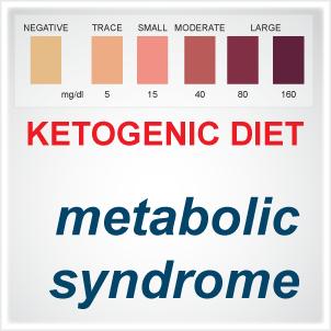 κετογονική δίαιτα στο μεταβολικό σύνδρομο