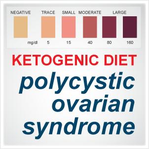 κετογονική δίαιτα στο σύνδρομο πολυκυστικών ωοθηκών